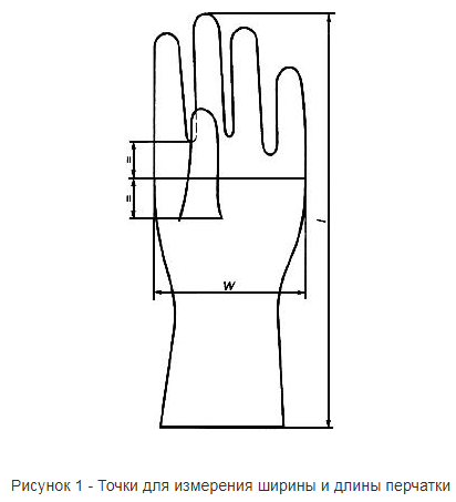 Как определить размер перчатки